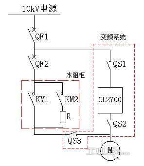 下图为环保气体开关柜总体结构  下图为防误操作和连锁结构.